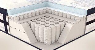 کارخانه تولید فنر پاکتی اسکلت تشک